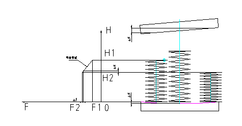 微机弹簧试验机的压盘