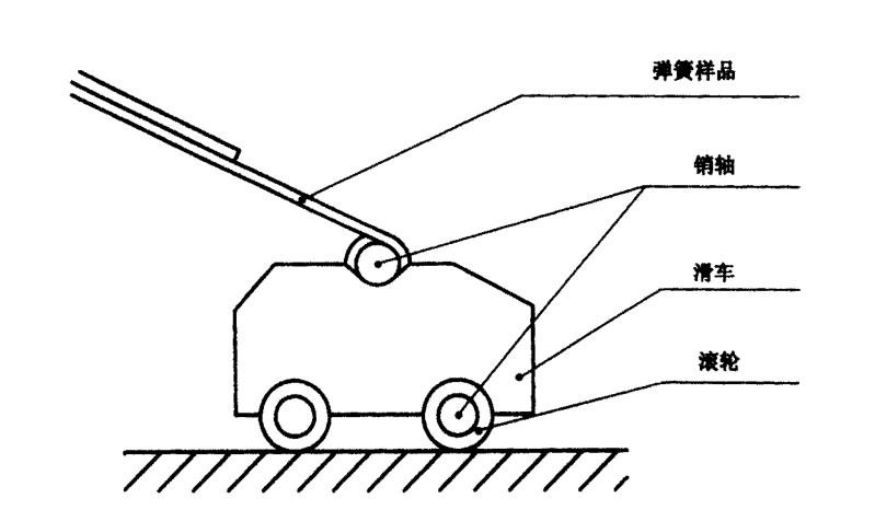 钢板弹簧台架疲劳试验机测试方法