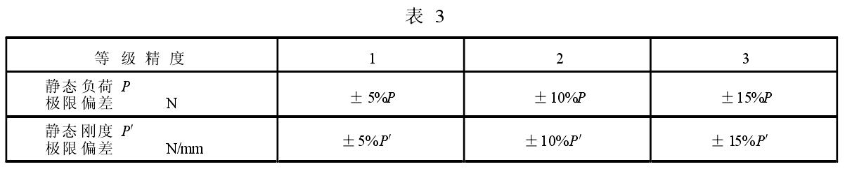复合弹簧静刚度测试机试验方法及技术要求