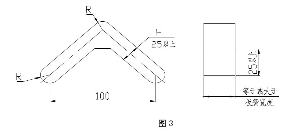 钢板簧静载孤高(刚度)试验机测试方法