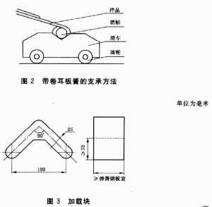 低速货车钢板弹簧试验机测试方法